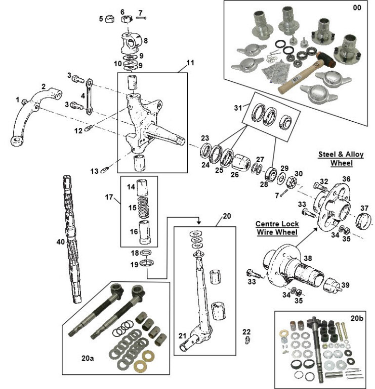 73 mg midget wiring diagrams